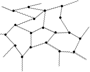 cross linked polymers